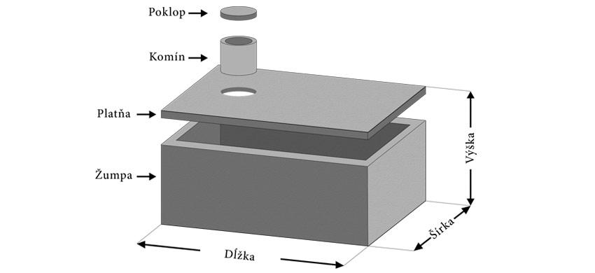 betónová nádrž jednokomorová rozmery